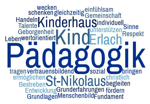 kig paedagogic wordcloud 2